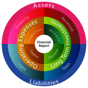 http://www.dreamstime.com/royalty-free-stock-image-financial-report-chart-image23244376